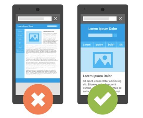 On right, a mobile optimized version of the page at left