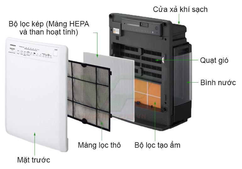 Máy lọc không khí tạo ẩm là sự đầu tư xứng đáng cho sức khỏe