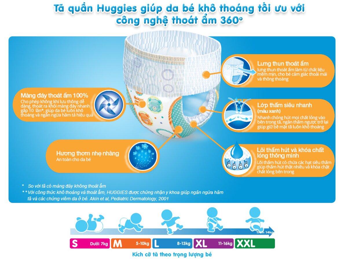 Công nghệ ưu việt của Huggies khi sản xuất tã quần cho bé