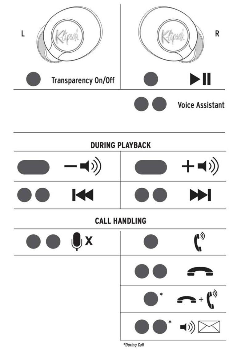 tai nghe klipsch t5 ii true wireless