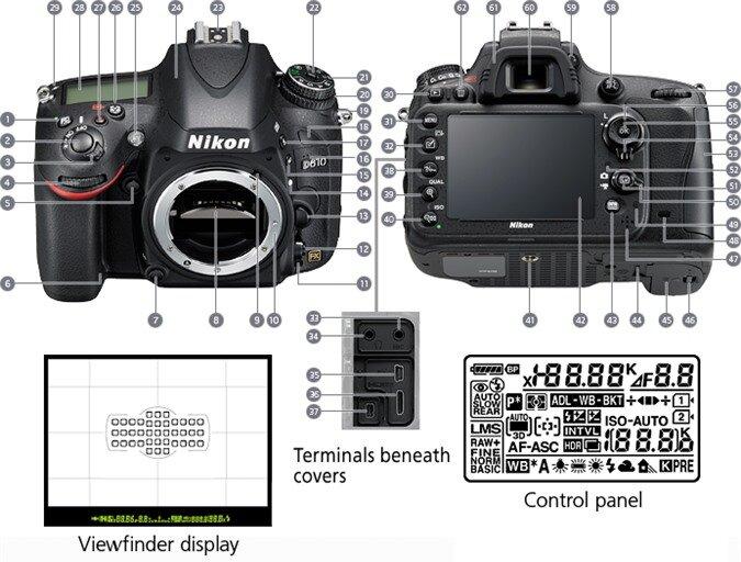 https://review.websosanh.net/Images/Uploaded/Share/2014/12/08/So-sanh-Nikon-D610-vs-Canon-6D-Full-frame-co-gia-tot-nhat-2014-Phan-1_3.jpg