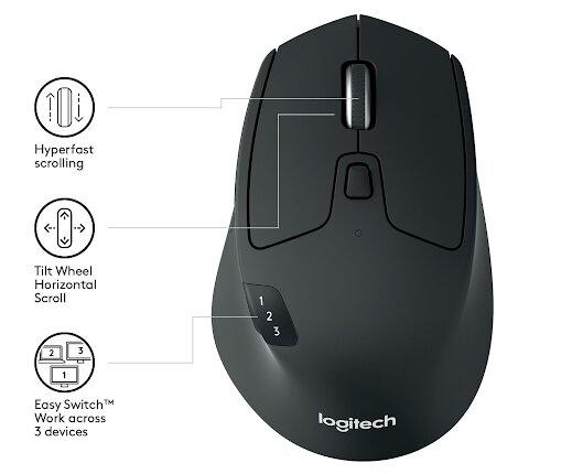 chuột không dây cho macbook