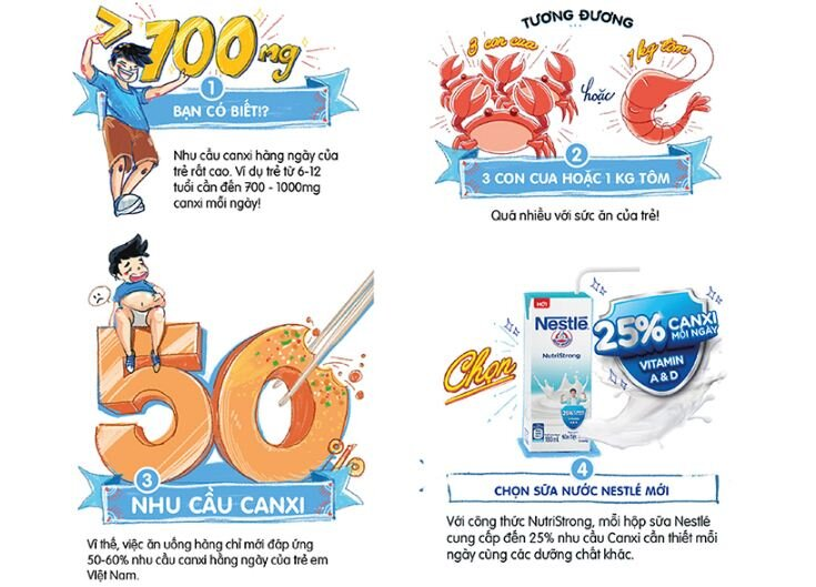 Sữa nước Nestle mới có tốt không ?