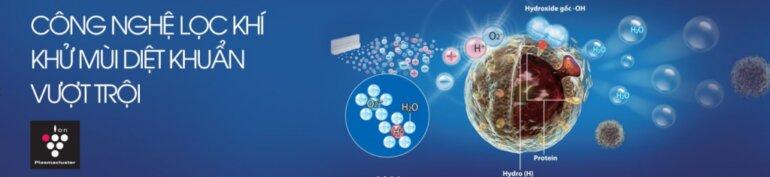 Công nghệ Plasmacluter Ion là gì ?