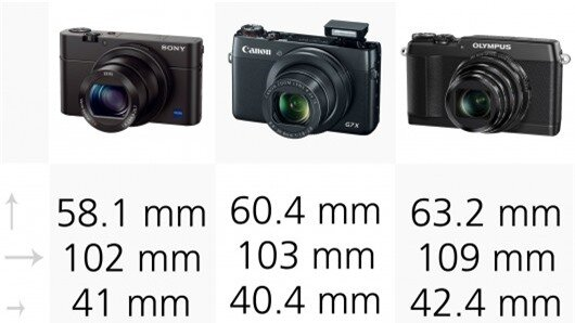 All of these cameras are of a roughly comparable size and should be compact enough to fit ...