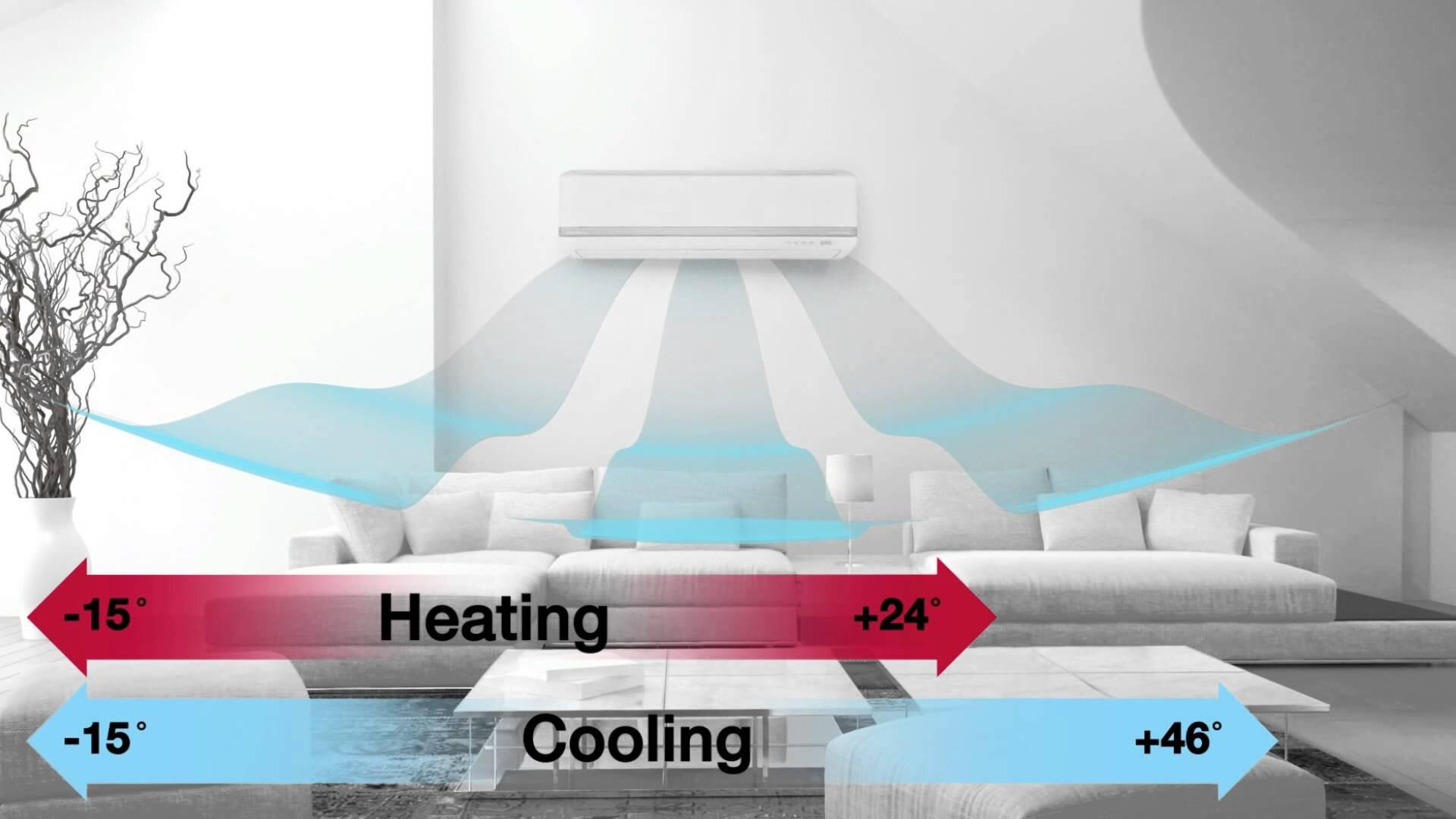 Máy lạnh Mitsubishi Heavy cho luồng khí lạnh phân bổ đều trong phòng hơn