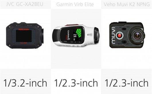 Action camera sensor size comparison (row 3)