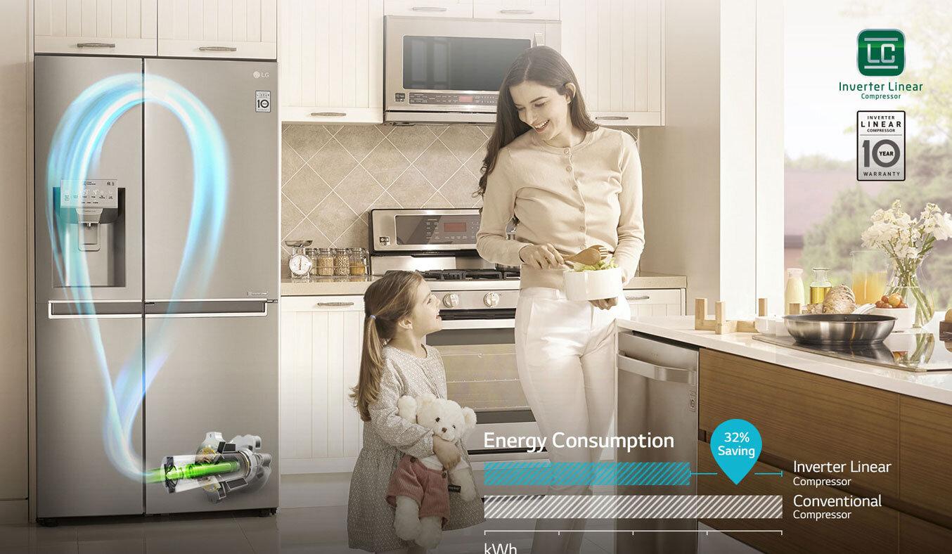 Tủ lạnh với thiết kế bắt mắt
