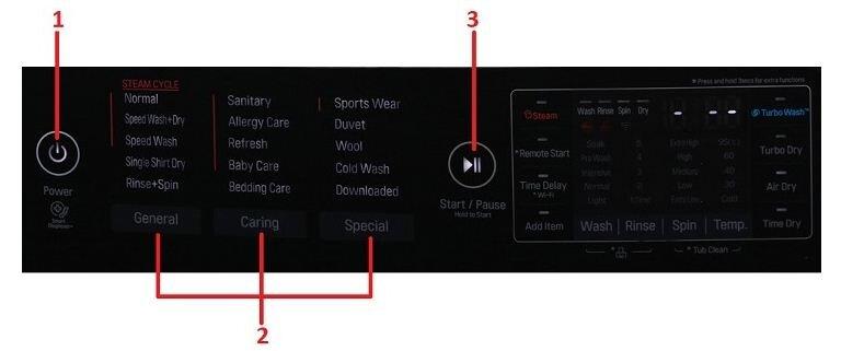 các chế độ cơ bản trên máy giặt LG Twin WashF2721HTTV