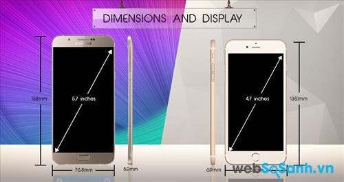 Có màn hình lớn hơn nên kích thước của Galaxy A8 cũng lớn hơn iPhone 6