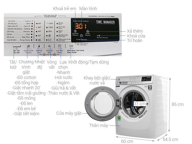 Máy giặt Electrolux EWF12944