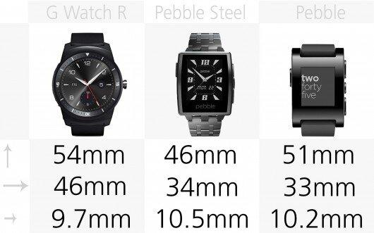 Kích thước G Watch R, Pebble Steel, Pebble. Nguồn Internet