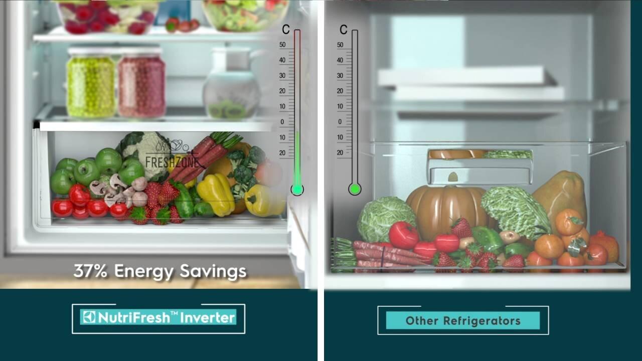 Công nghệ Inverter tiên tiến và thông minh của tủ lạnh Electrolux