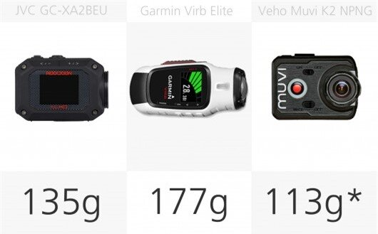Action camera weight comparison (row 3)