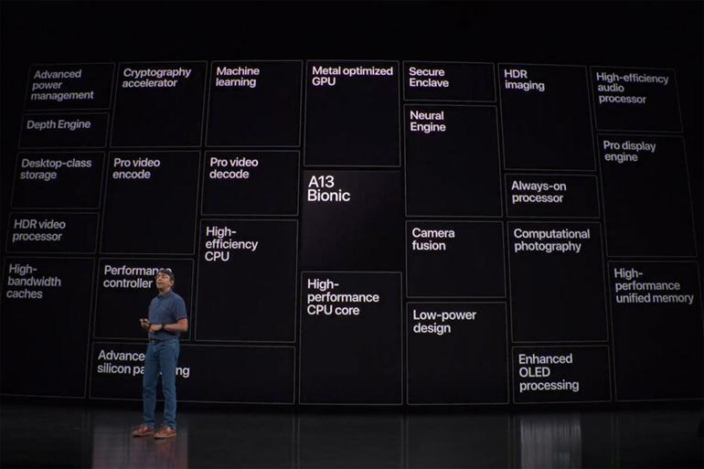 hiệu năng xử lý của iPhone 11