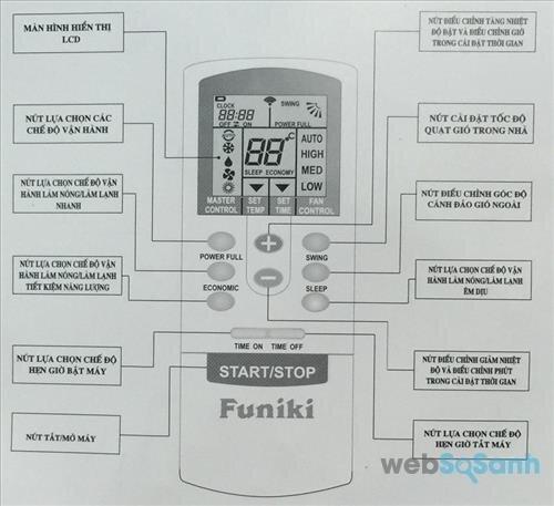 Hướng dẫn cách sử dụng remote điều khiển điều hòa Funiki