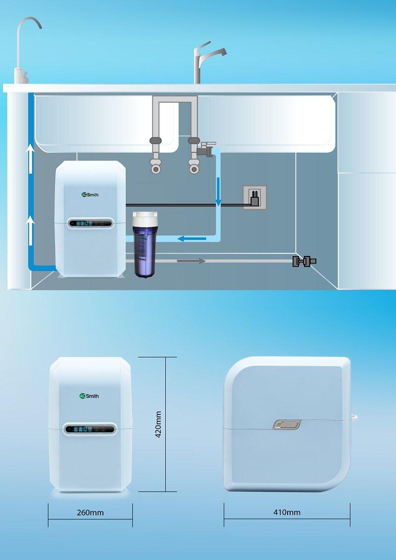 cấu trúc của máy lọc nước A.O Smith A2