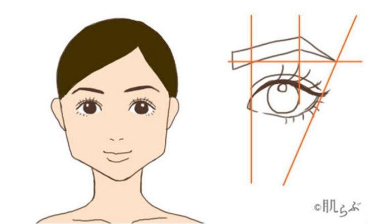Nên tỉa / kẻ lông mày thẳng cho những nàng có dáng mặt trái xoan hoặc vuông