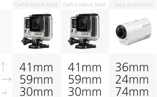 Action camera dimensions comparison (row 1)