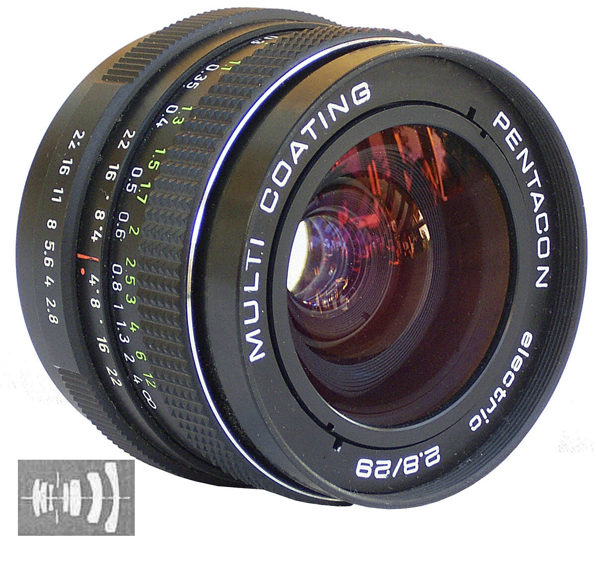 Lens Prime trên thị trường
