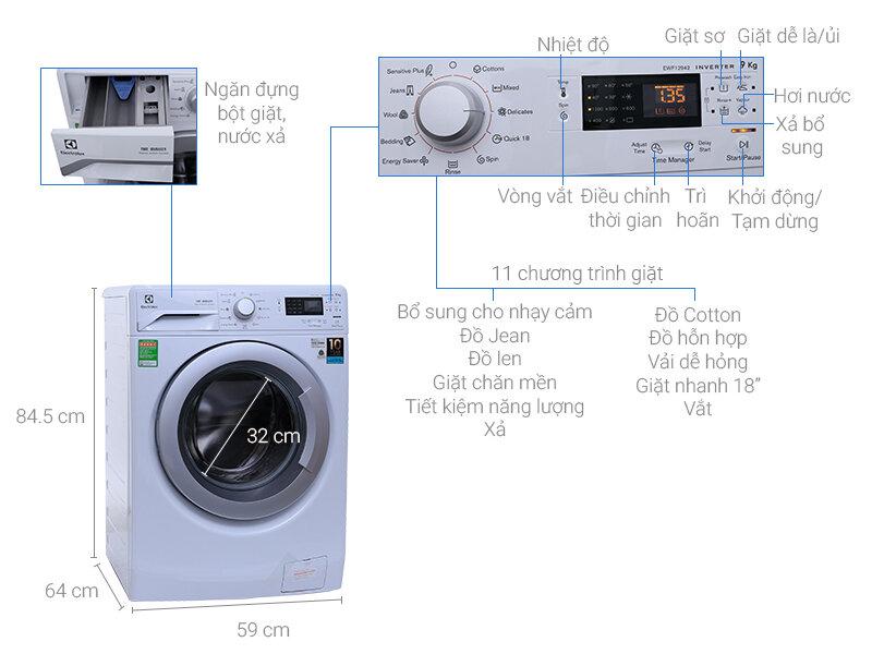 Bảng điều khiển của máy giặt máy giặt lồng ngang Electrolux EWF12942 9kg