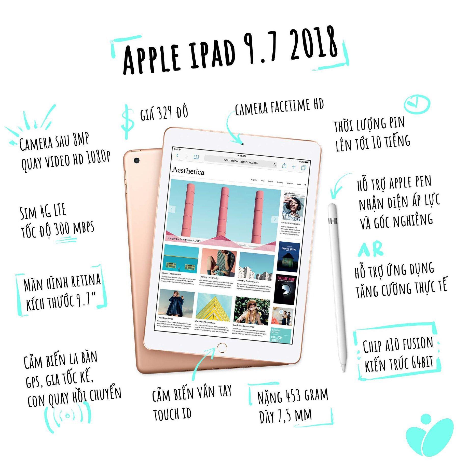 Các tính năng của iPad 2018