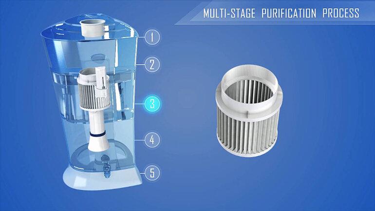 Khả năng lọc nước tuyệt vời của máy lọc nước Pureit