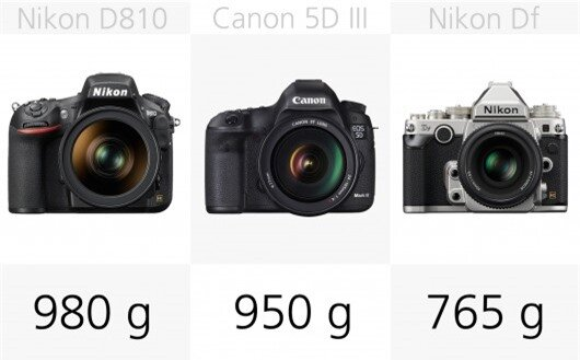 The Canon 5D M3 and Nikon D810 are the heaviest of our full frame DSLRs
