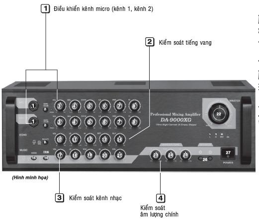 Một vài phím điều khiển cơ bản của amply