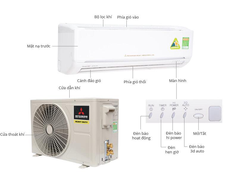 Máy lạnh hãng Mitsubishi 1.5HP Inverter Heavy SRK/SRC13YL-S5, 1 chiều đẹp, thân thiện với người dùng