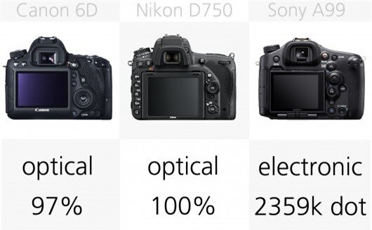 The Sony A99 shows its true colors as a SLT camera rather than a DSLR by its use of an ele...