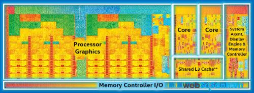 CPU Broadwell mang tới làn sóng mới cho laptop. Nguồn Internet.