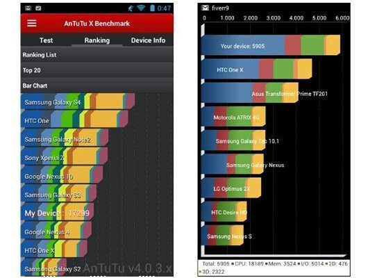 Đánh giá nhanh HKPhone Racer: Điện thoại bình dân giá rẻ-image-1386339193959