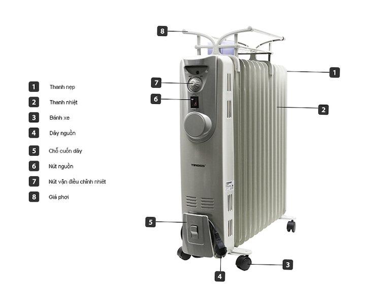 Bí quyết chọn mua máy sưởi dầu 9 thanh, 11 thanh và 13 thanh tùy vào diện tích