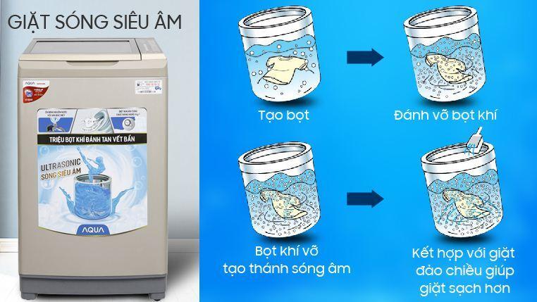 Máy giặt Aqua 9kg AQW-U91BT(N)