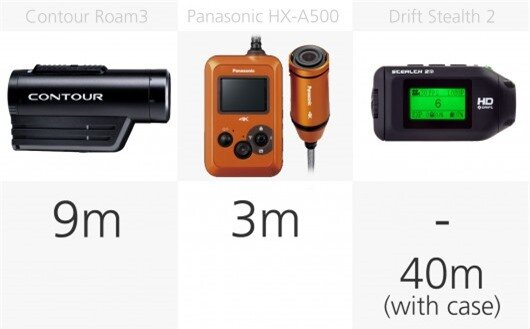 Action camera waterproofing comparison (row 2)