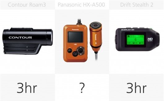 Action camera battery comparison (row 2)