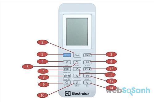 điều khiển điều hòa Electrolux