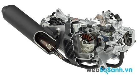 Động cơ 125cc của Lead cho khả năng tải trong lớn