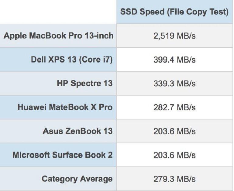 Macbook pro 2018 13inch-3