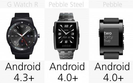 Khả năng tương thích với điện thoại Android. Nguồn Internet