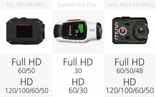Action camera HD video frame-rates comparison (row 3)