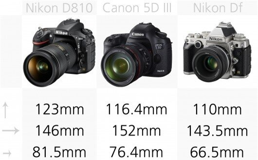 The Canon 5D M3 and Nikon D810 are the largest of our full frame DSLRs, while the retro-st...