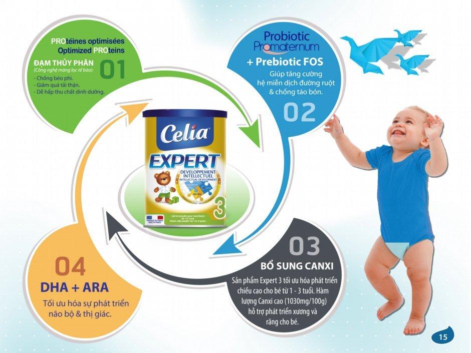 Sữa Celia