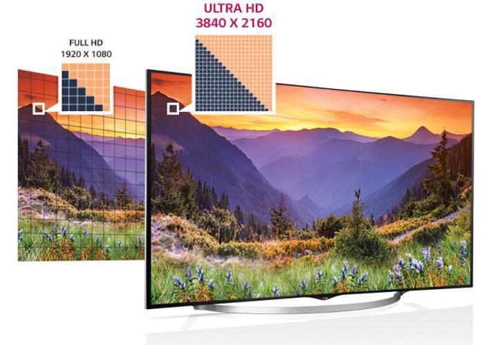 Smart Tivi 3D LED LG 65UC970T 65 inch