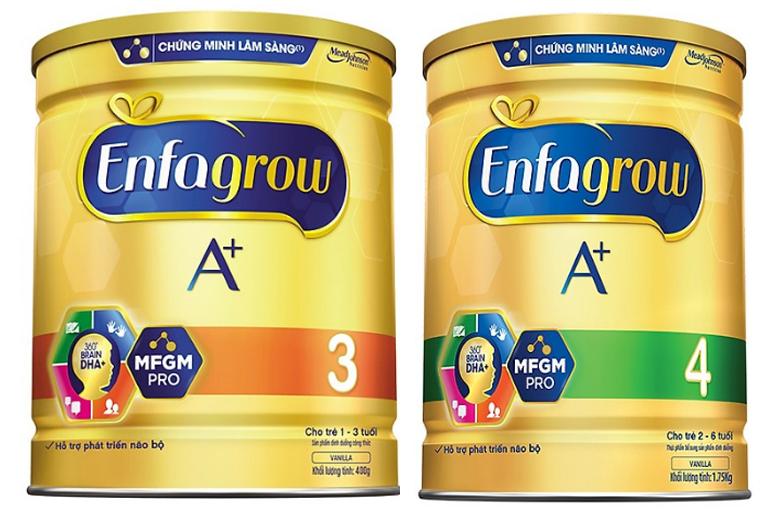 Sữa Enfagrow A+ có những loại nào?