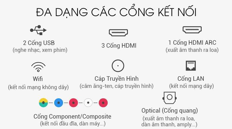 Smart Tivi 4K LG 49 inch 49SK8000PTA Nanocell Cinema HDR, ThinQ AI