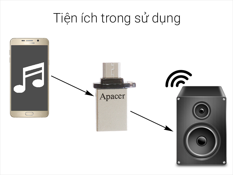 USB OTG 2.0 8 GB Apacer AH175