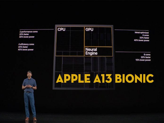 Điện thoại Apple Iphone 11 Pro - 512GB, 5.8 inch