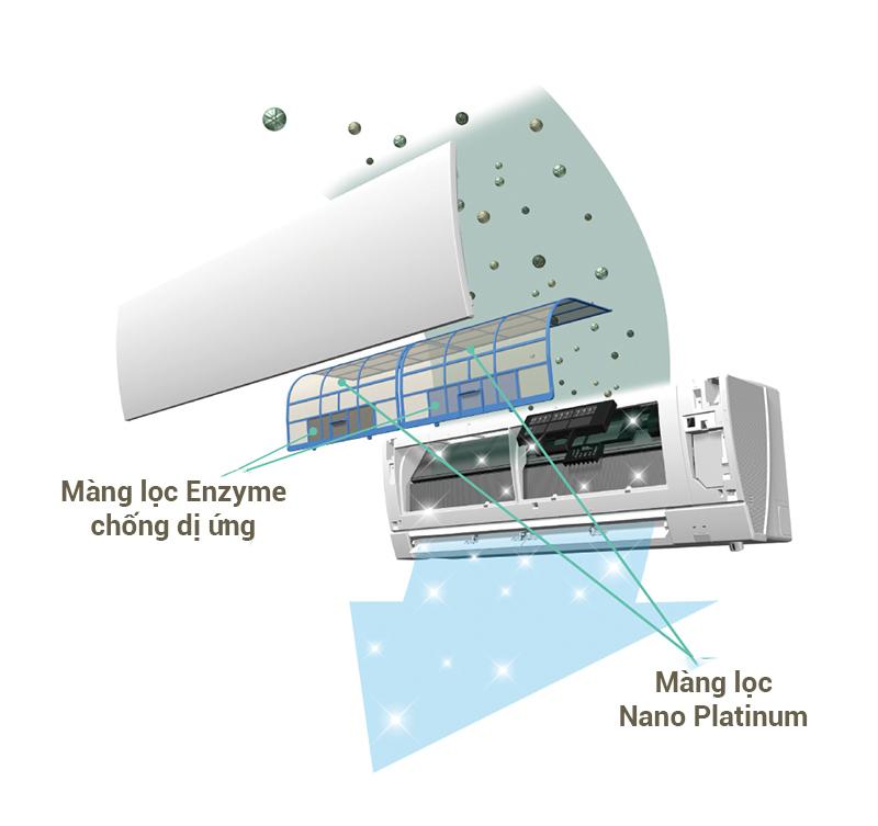 Máy lạnh Mitsubishi Electric Inverter 1 HP MSY-GH10VA